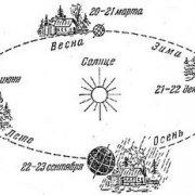 21 декабря наступит День зимнего солнцестояния