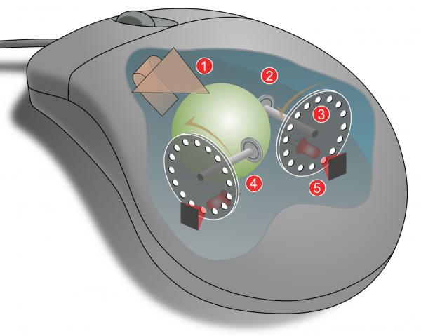 В этот день Дуглас Энгельбарт получил премию за создание компьютерной мыши