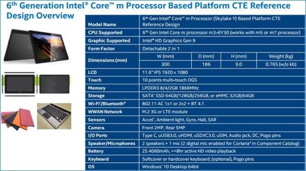 """Intel озвучила рекомендации по созданию планшетов """"два в одном"""""""