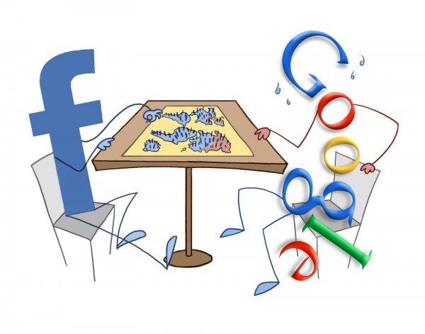 На долю Google и Facebook пришлось 64% всех доходов от онлайн-рекламы в США