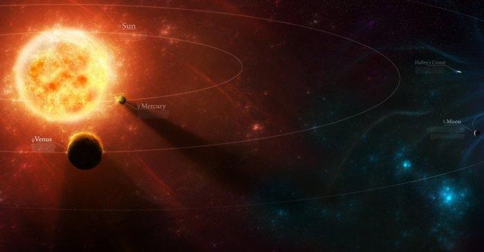 Ученые: Солнце могло расплавить суперземлю возле Меркурия