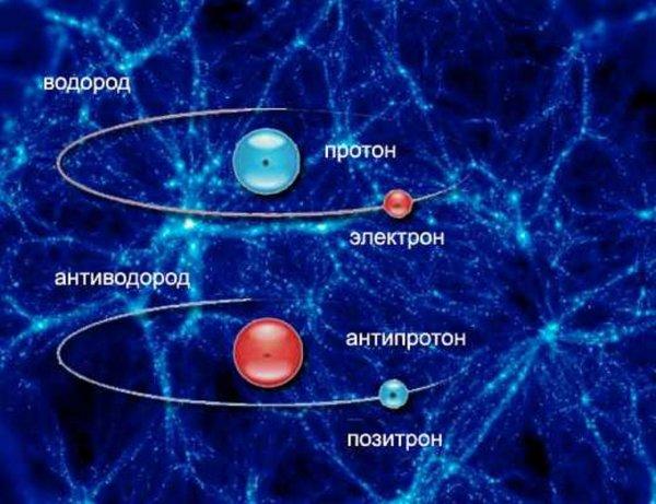 Через семь лет будет получено антивещество – Ядерные физики