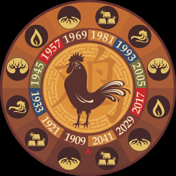 Астрологи рассказали, можно ли есть курицу на Новый год