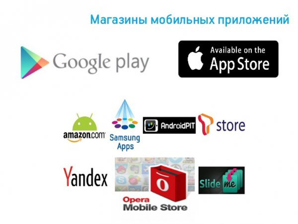 Китай требует государственной регистрации магазинов мобильных приложений