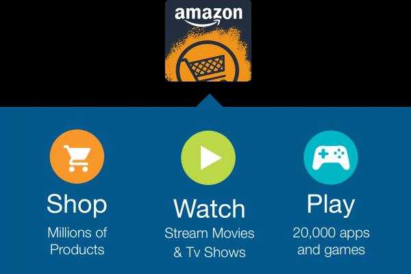 На iOS появится новый голосовой помощник от Amazon