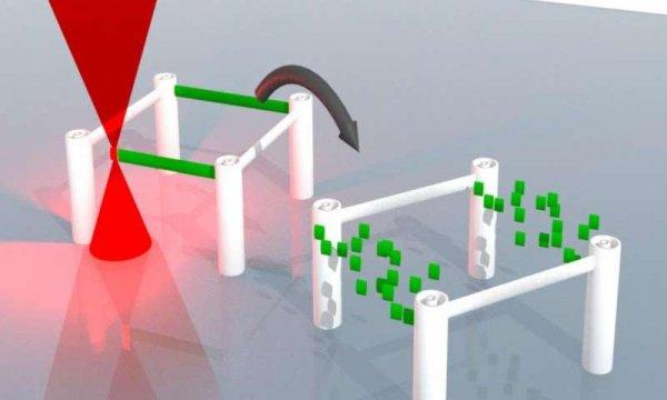 Ученые разработали стираемые чернила для 3D печати