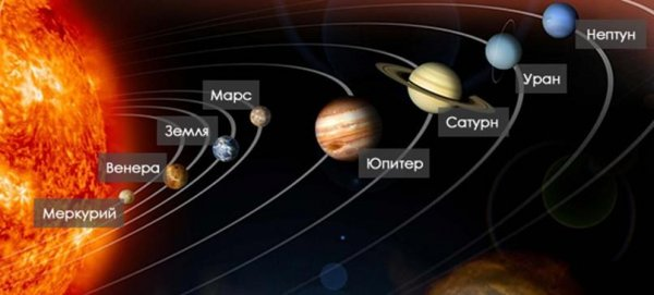 Учёные рассказали, как долго человек сможет жить на другой планете