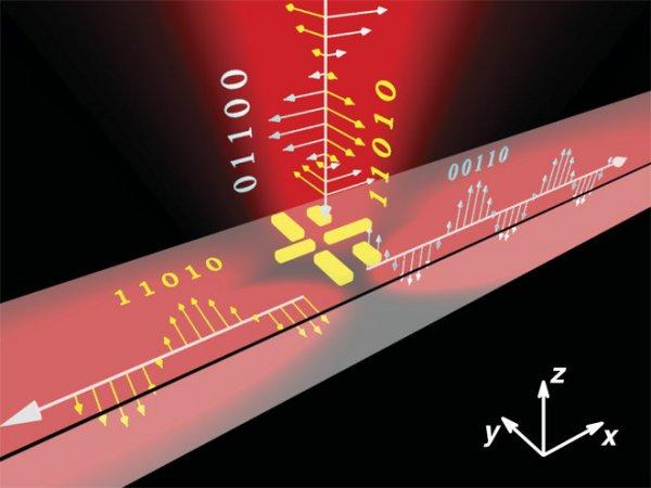 Ученые испытали наноантенну с оптическим волноводом