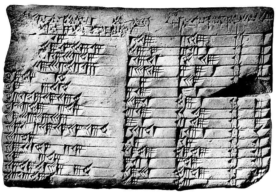 Вавилоняне еще догреков изучили тригонометрию