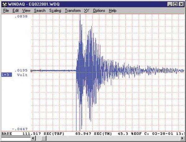У берегов Чили зафиксировано землетрясение магнитудой 5,5