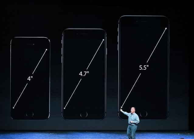 Смартфоны с 5,5-дюймовым экраном признаны самыми популярными