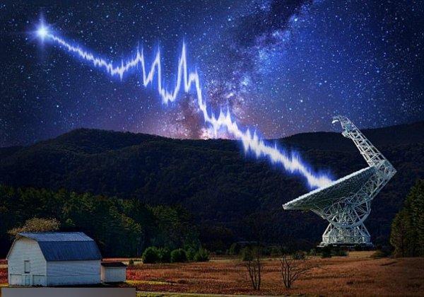 """Тайна раскрыта: Австралийские ученые  получили от пришельцев сигнал """"ЕТ"""""""